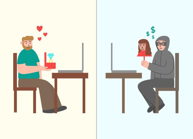 Abbildung eines Mannes, der einer Betrügerin online einen Heiratsantrag macht